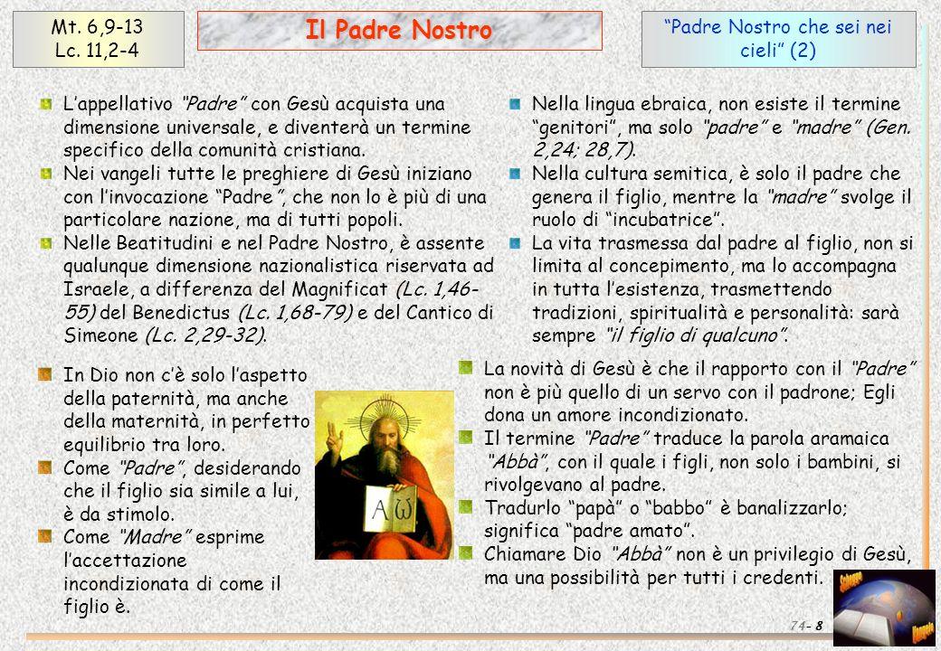 Padre Nostro che sei nei cieli (3) 9 Il Padre Nostro Mt.