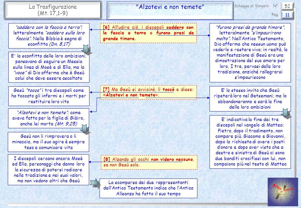 52 La Trasfigurazione (Mt. 17,1-9)