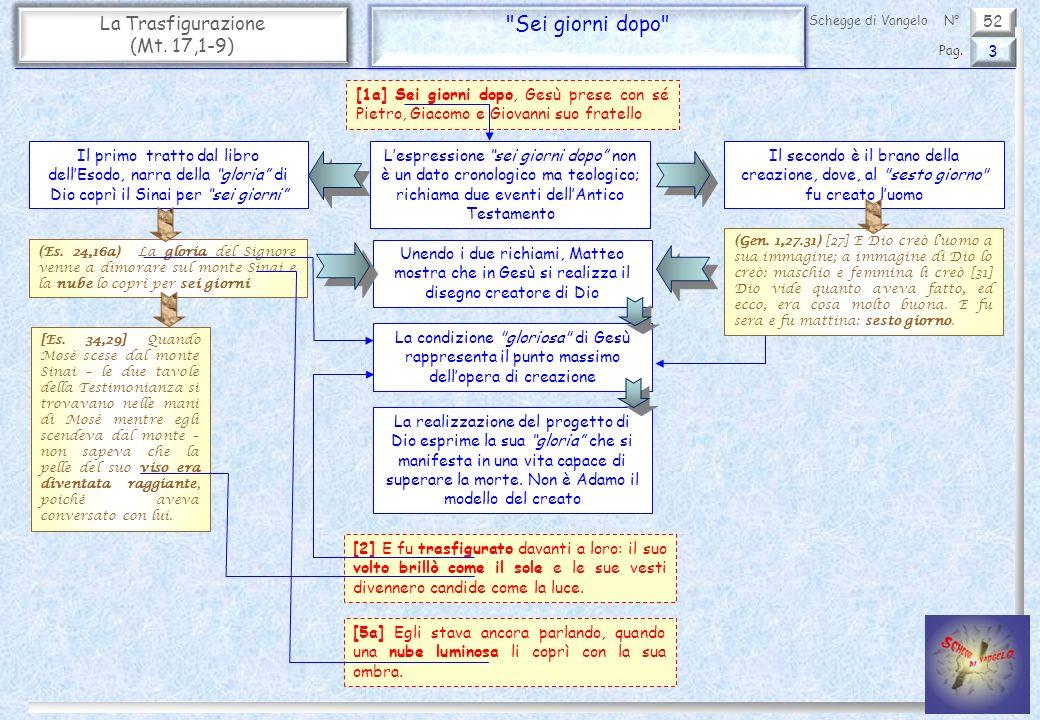 52 La Trasfigurazione (Mt.17,1-9) I tre discepoli 4 Pag.