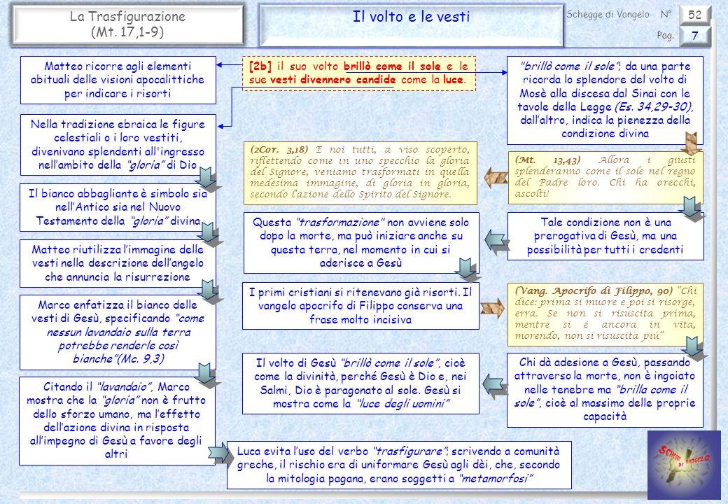 52 La Trasfigurazione (Mt.17,1-9) Mosè ed Elìa: il valore dell Antico Testamento 8 Pag.