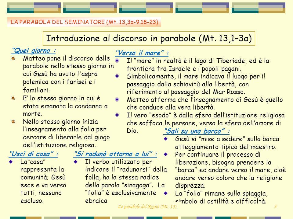 LA PARABOLA DEL SEMINATORE (Mt. 13,3a-9.18-23) Quel giorno : Matteo pone il discorso delle parabole nello stesso giorno in cui Gesù ha avuto l'aspra p