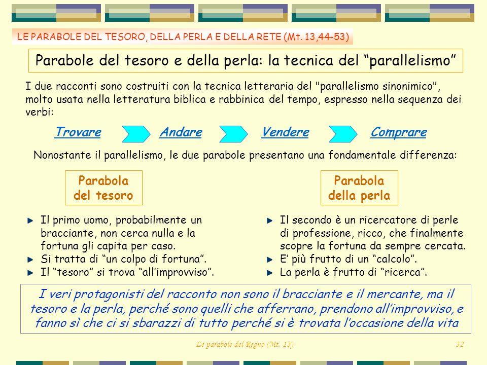 LE PARABOLE DEL TESORO, DELLA PERLA E DELLA RETE (Mt. 13,44-53) I due racconti sono costruiti con la tecnica letteraria del