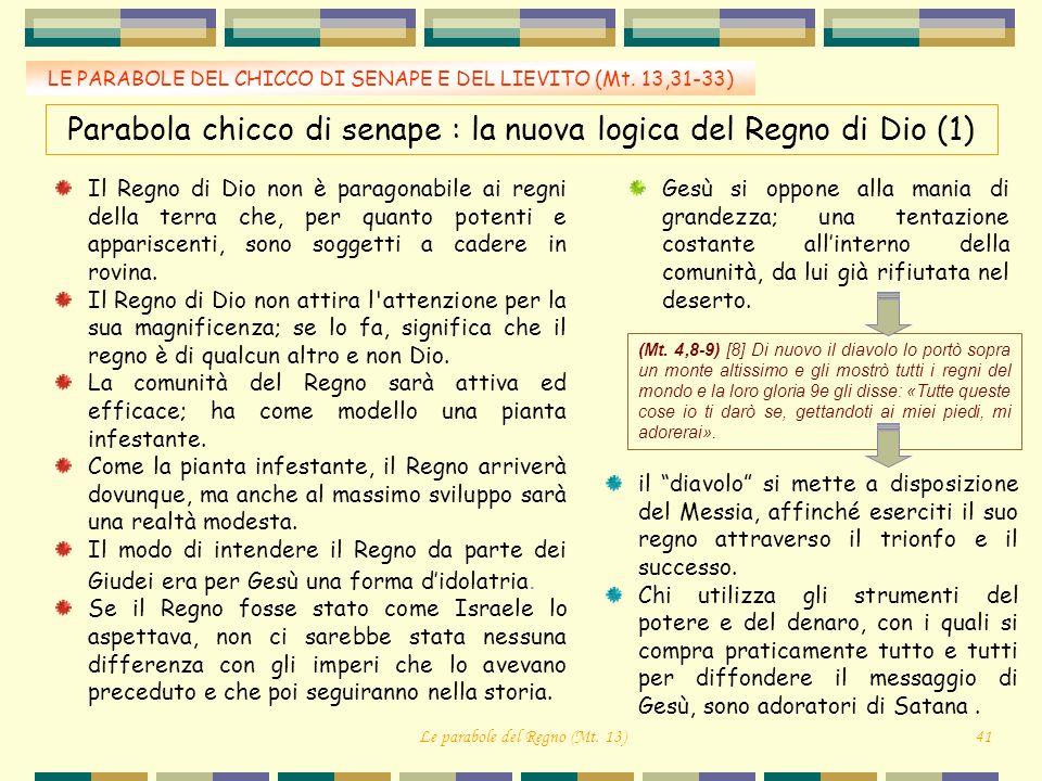 LE PARABOLE DEL CHICCO DI SENAPE E DEL LIEVITO (Mt.