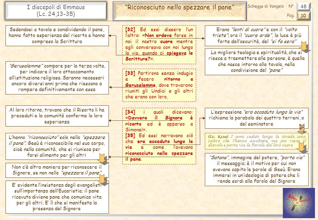 48 I discepoli di Emmaus (Lc. 24,13-35) Riconosciuto nello spezzare il pane 10 Pag. Schegge di VangeloN° [32] Ed essi dissero lun laltro: «Non ardeva