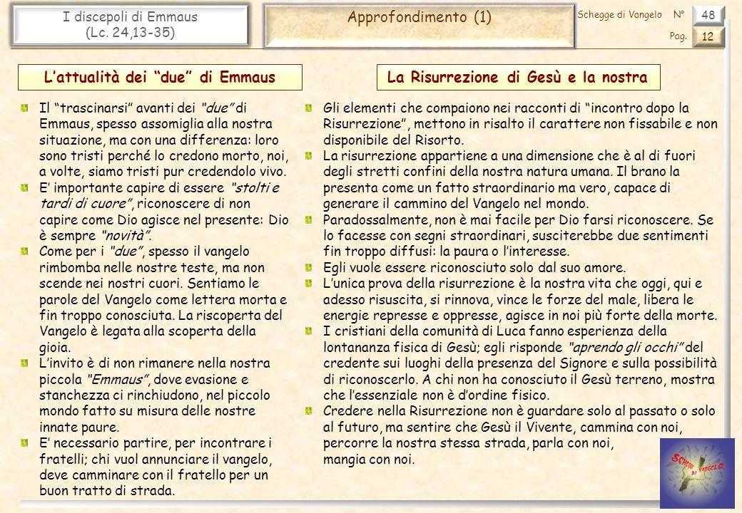48 I discepoli di Emmaus (Lc. 24,13-35) Approfondimento (1) 12 Pag. Schegge di VangeloN° Il trascinarsi avanti dei due di Emmaus, spesso assomiglia al
