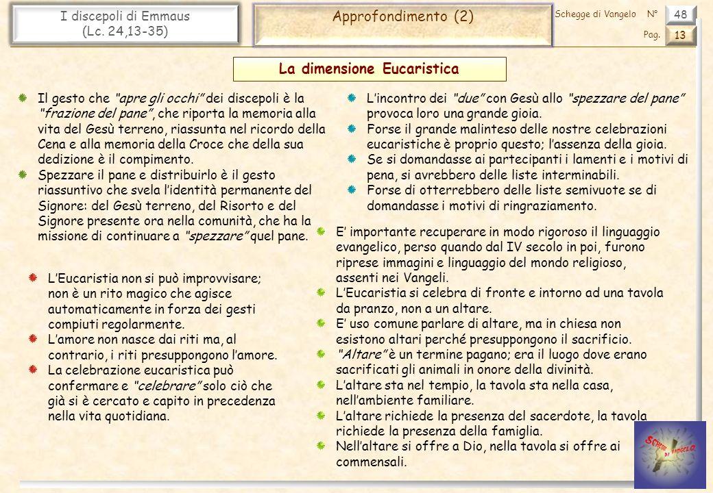 48 I discepoli di Emmaus (Lc. 24,13-35) Approfondimento (2) 13 Pag. Schegge di VangeloN° La dimensione Eucaristica Il gesto che apre gli occhi dei dis