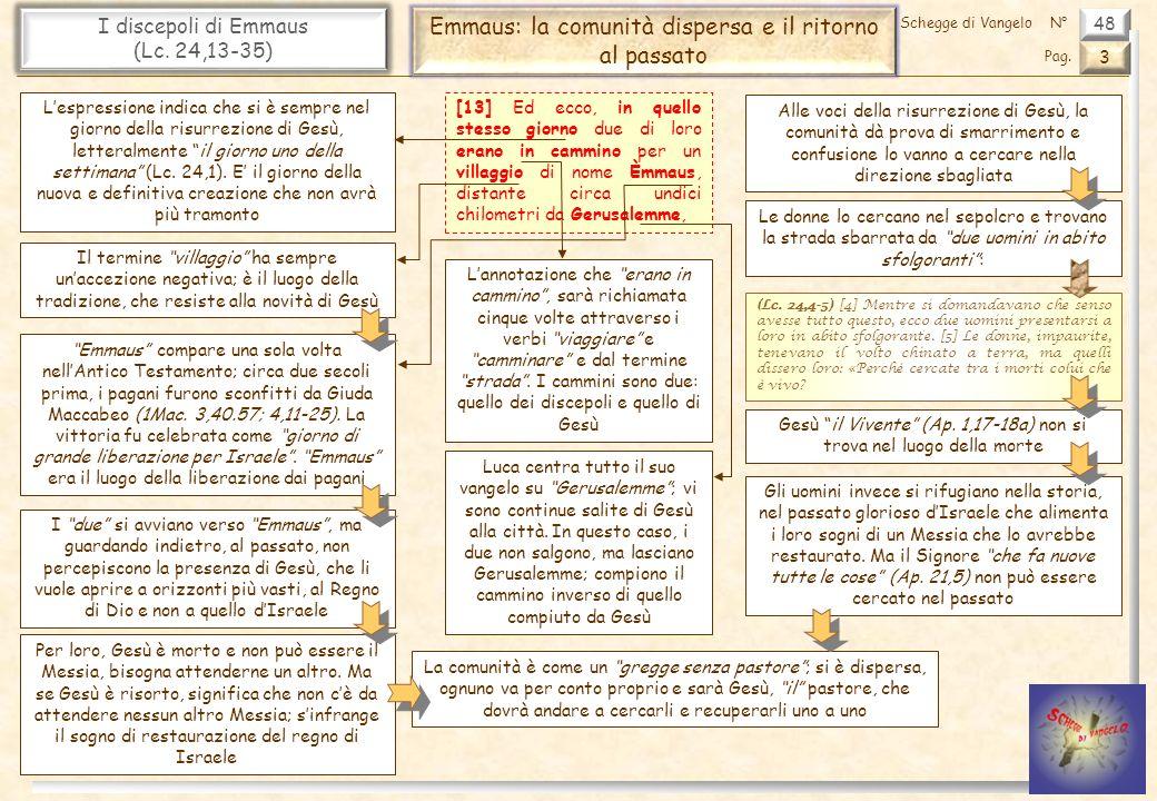 48 I discepoli di Emmaus (Lc. 24,13-35) Emmaus: la comunità dispersa e il ritorno al passato 3 Pag. Schegge di VangeloN° [13] Ed ecco, in quello stess