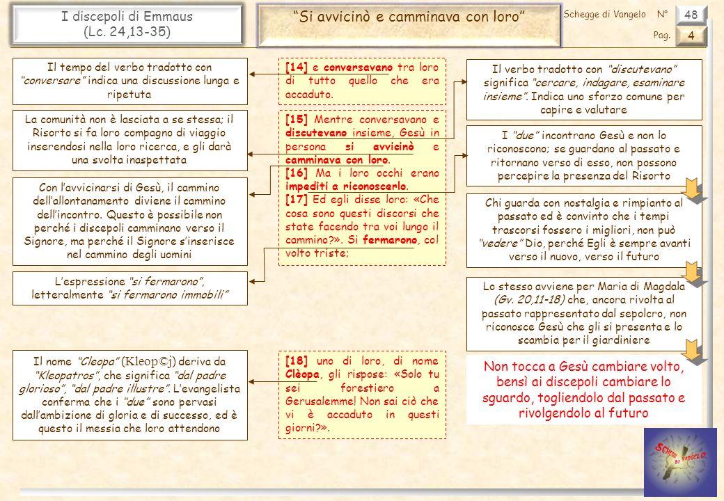 48 I discepoli di Emmaus (Lc. 24,13-35) Si avvicinò e camminava con loro 4 Pag. Schegge di VangeloN° [14] e conversavano tra loro di tutto quello che