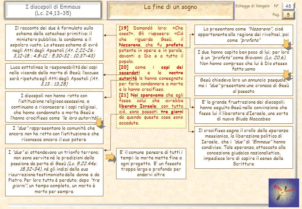 48 I discepoli di Emmaus (Lc. 24,13-35) La fine di un sogno 5 Pag. Schegge di VangeloN° [19] Domandò loro: «Che cosa?». Gli risposero: «Ciò che riguar
