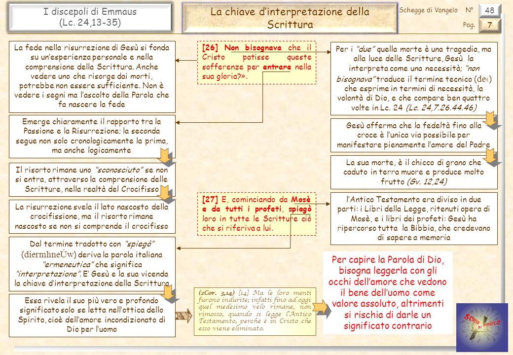 48 I discepoli di Emmaus (Lc. 24,13-35) La chiave dinterpretazione della Scrittura 7 Pag. Schegge di VangeloN° [26] Non bisognava che il Cristo patiss