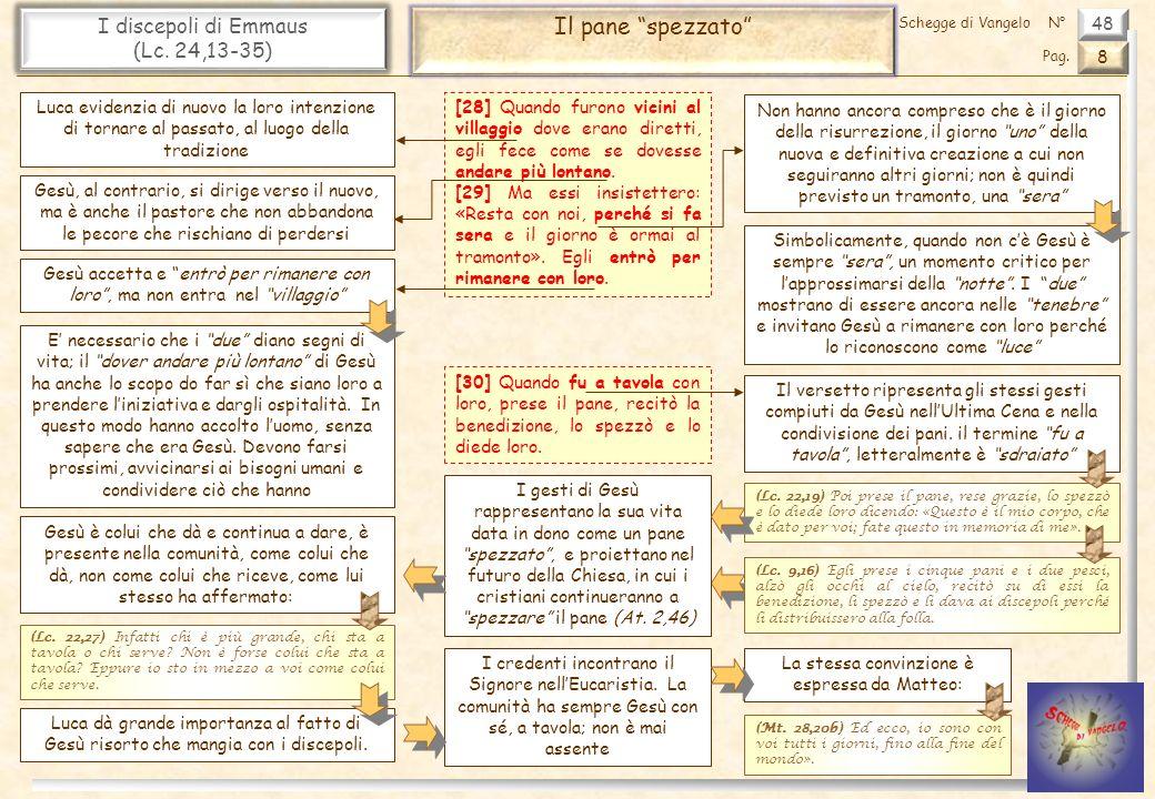 48 I discepoli di Emmaus (Lc. 24,13-35) Il pane spezzato 8 Pag. Schegge di VangeloN° [28] Quando furono vicini al villaggio dove erano diretti, egli f