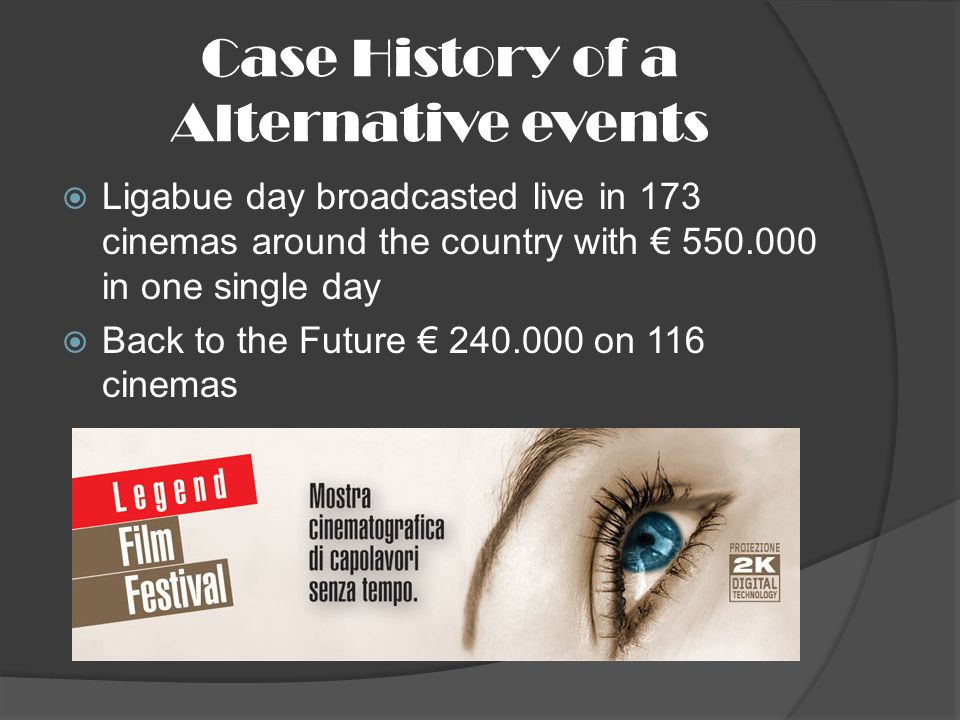 Case History of a Alternative events Ligabue day broadcasted live in 173 cinemas around the country with 550.000 in one single day Back to the Future