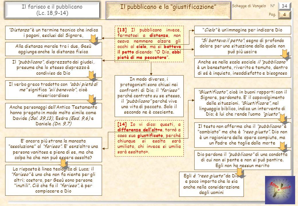 34 Il fariseo e il pubblicano (Lc.18,9-14) Il pubblicano e la giustificazione 4 Pag.