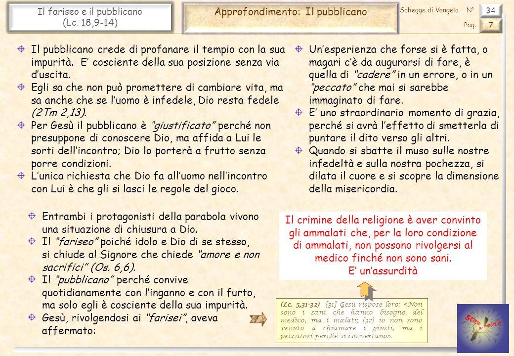 34 Il fariseo e il pubblicano (Lc.18,9-14) Approfondimento: Il pubblicano 7 Pag.