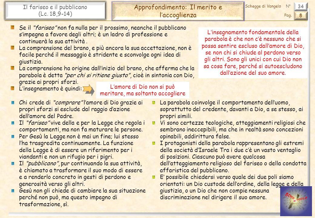 34 Il fariseo e il pubblicano (Lc.18,9-14) Approfondimento: Il merito e laccoglienza 8 Pag.