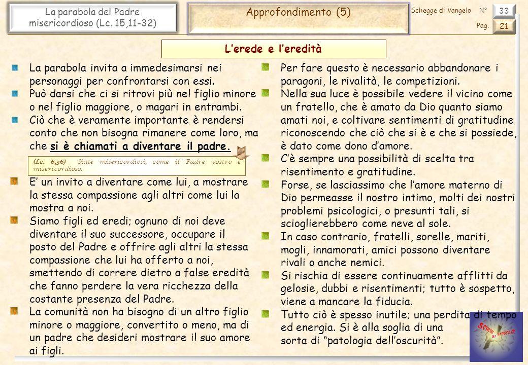 33 La parabola del Padre misericordioso (Lc. 15,11-32) Approfondimento (5) 21 Pag. Schegge di VangeloN° La parabola invita a immedesimarsi nei persona