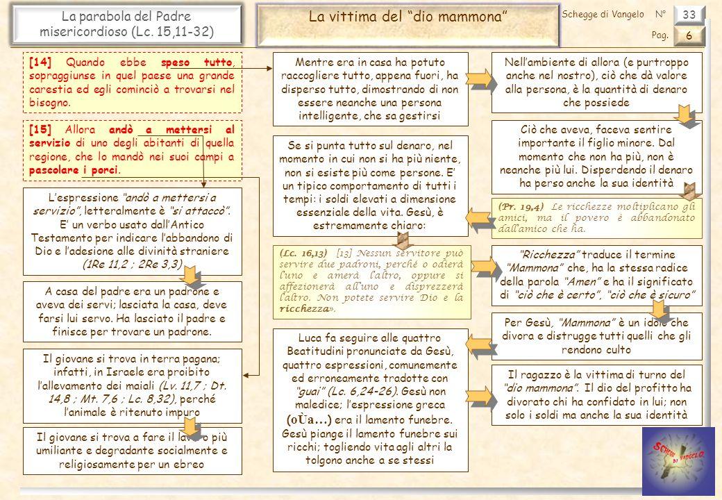 33 La parabola del Padre misericordioso (Lc. 15,11-32) La vittima del dio mammona 6 Pag. Schegge di VangeloN° Nellambiente di allora (e purtroppo anch
