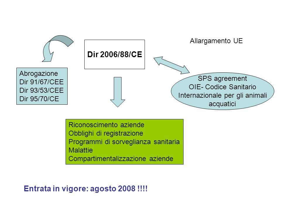 Dir 2006/88/CE Abrogazione Dir 91/67/CEE Dir 93/53/CEE Dir 95/70/CE SPS agreement OIE- Codice Sanitario Internazionale per gli animali acquatici Ricon
