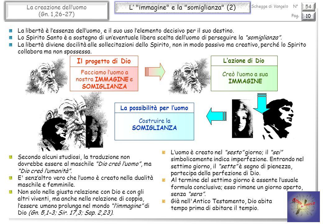 54 La creazione delluomo (Gn. 1,26-27) L