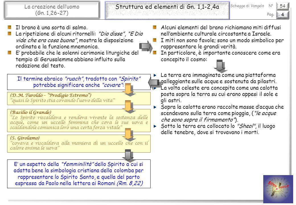 54 La creazione delluomo (Gn. 1,26-27) Struttura ed elementi di Gn. 1,1-2,4a 4 Pag. Schegge di VangeloN° Il brano è una sorta di salmo. La ripetizione