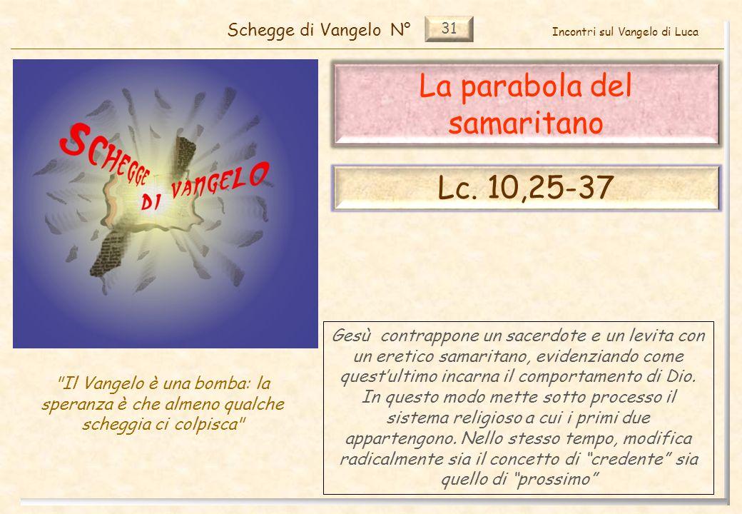 31 La parabola del samaritano Schegge di VangeloN° Il Vangelo è una bomba: la speranza è che almeno qualche scheggia ci colpisca Lc.