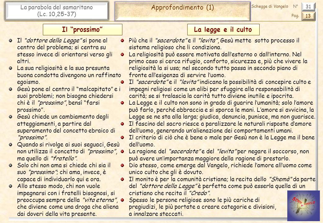 31 La parabola del samaritano (Lc. 10,25-37) Approfondimento (1) 13 Pag. Schegge di VangeloN° Il dottore della Legge si pone al centro del problema; s