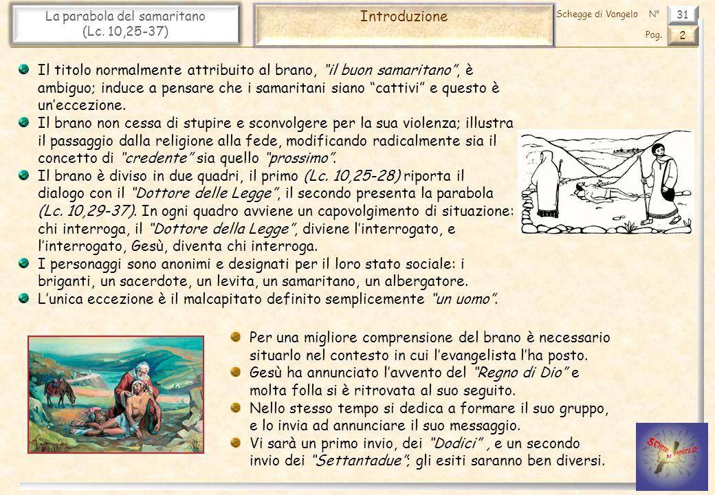 31 La parabola del samaritano (Lc. 10,25-37) Introduzione 2 Pag. Schegge di VangeloN° Il titolo normalmente attribuito al brano, il buon samaritano, è