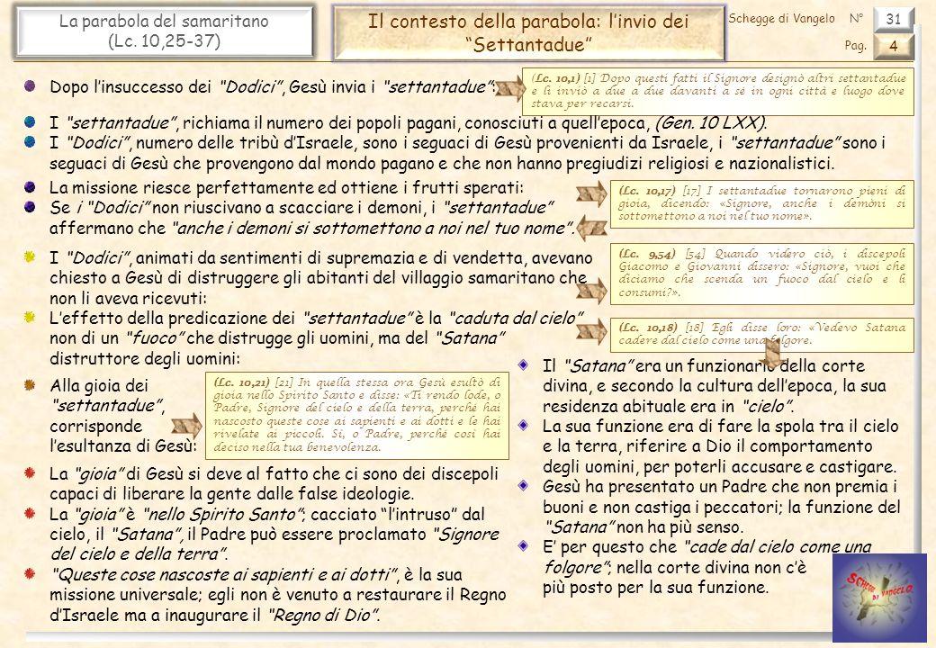 31 La parabola del samaritano (Lc. 10,25-37) Il contesto della parabola: linvio dei Settantadue 4 Pag. Schegge di VangeloN° Dopo linsuccesso dei Dodic