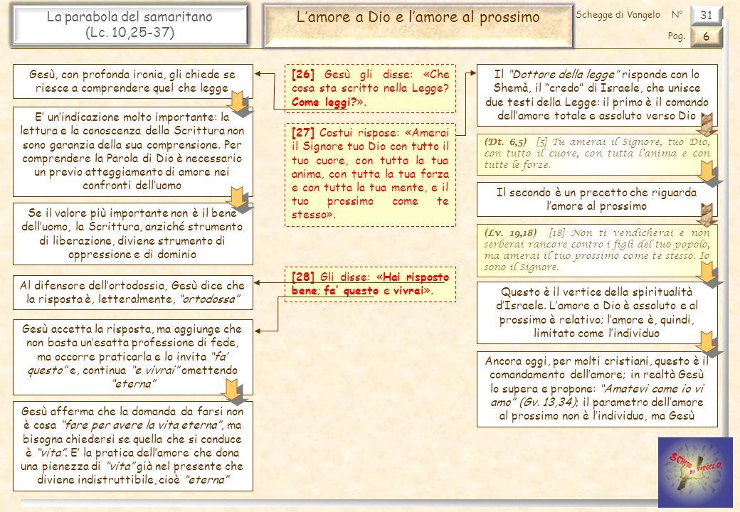 31 La parabola del samaritano (Lc.10,25-37) Lamore a Dio e lamore al prossimo 6 Pag.