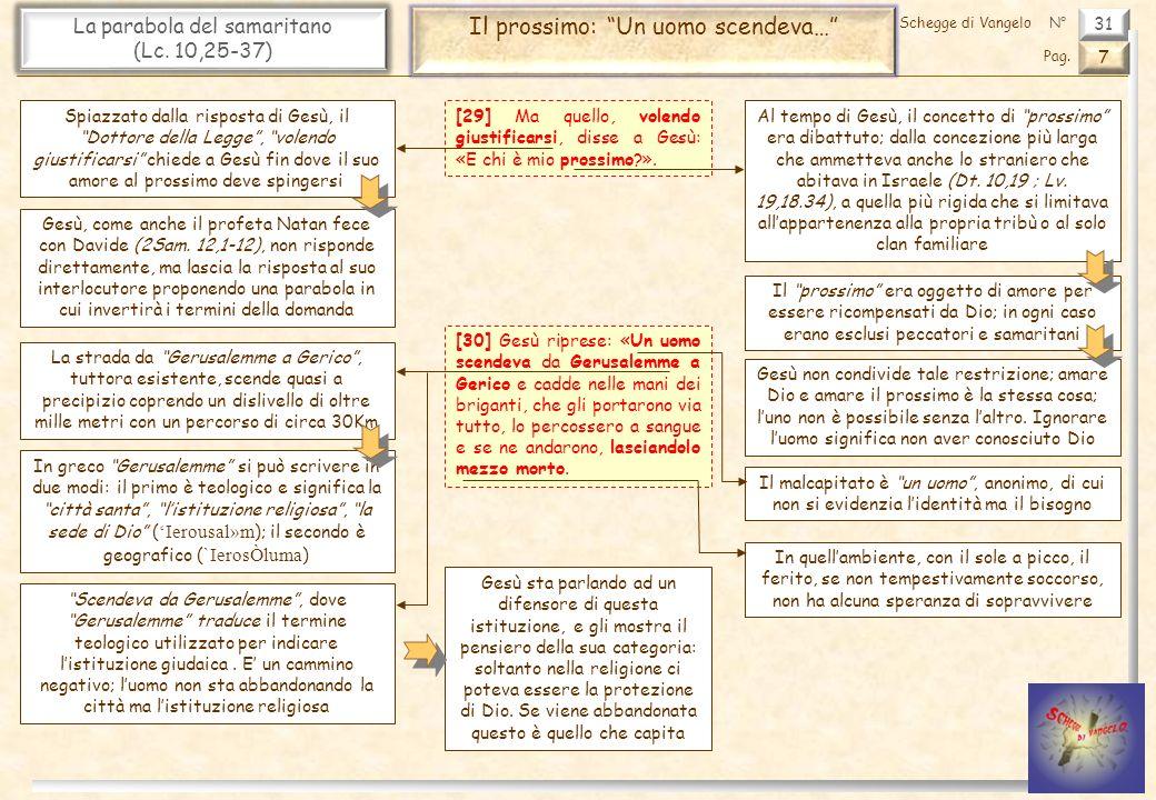 31 La parabola del samaritano (Lc.10,25-37) Il prossimo: Un uomo scendeva… 7 Pag.