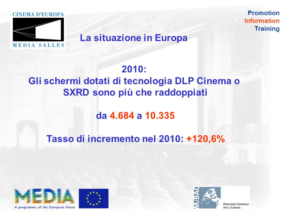 Promotion Information Training Siti e schermi digitali in Europa (al 1°gennaio)