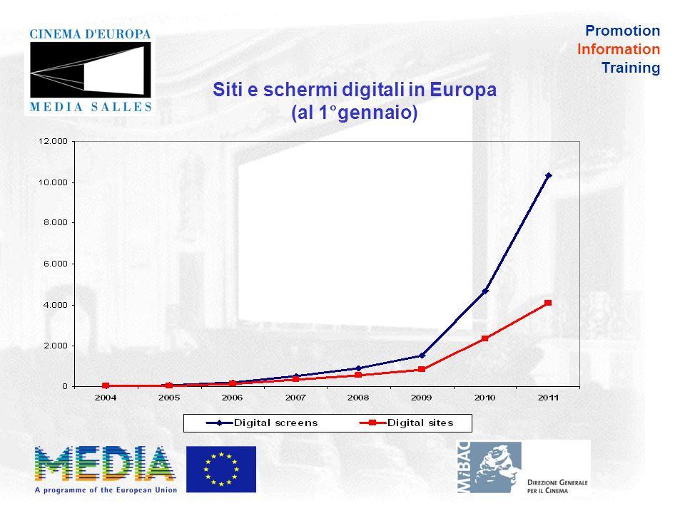 I principali mercati digitali in Europa (per numero di schermi) Promotion Information Training Al 1°gennaio 2010Al 1°gennaio 2011