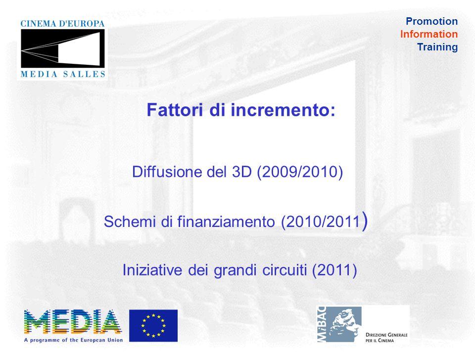 Percentuale dincremento: +143% Promotion Information Training Schermi 3D Schermi digitali totali% di penetraizone delgi schermi 3D sul totale degli schermi digitali 1°gennaio 2010 3.4674.68474% 1°gennaio 2011 8.41210.33581%