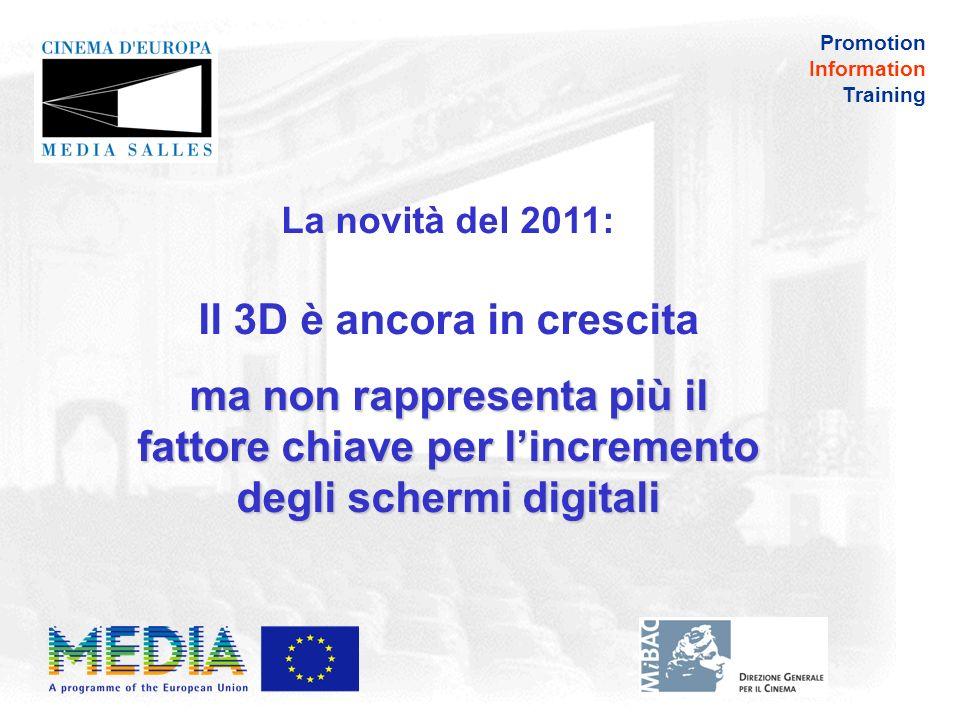 Promotion Information Training La crescita degli schermi digitali nel 2011 è stata principalmente la conseguenza di nuove installazioni 2D: 5.300 nel 2011 (contro 710 nel 2010)