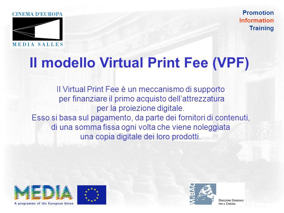 Promotion Information Training Il modello Virtual Print Fee (VPF) Lammontare del VPF viene negoziato caso per caso.