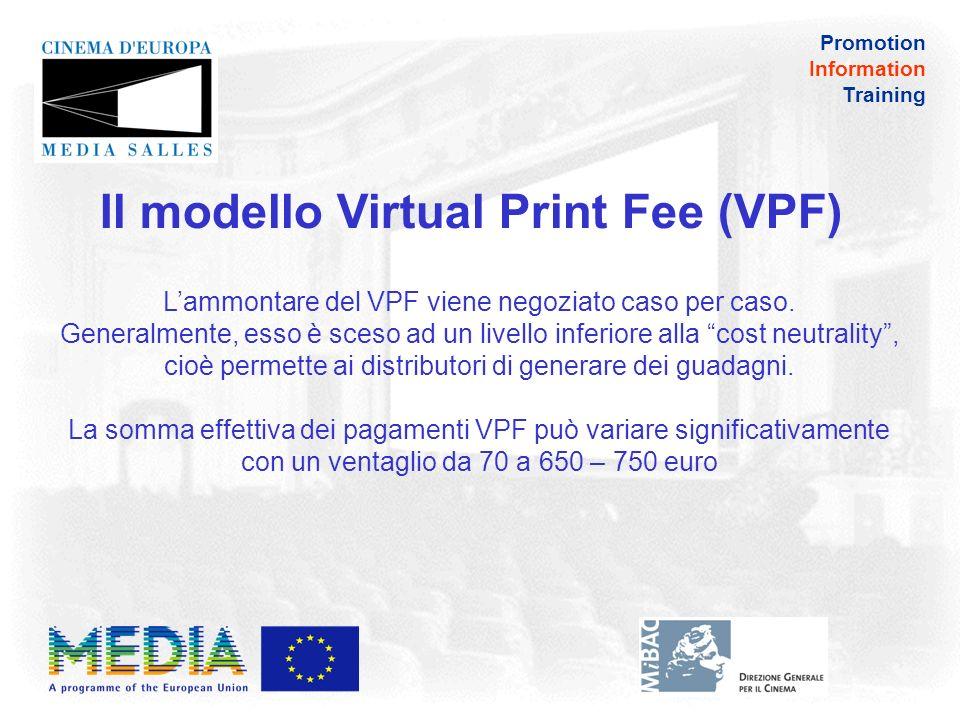Promotion Information Training Il modello Virtual Print Fee (VPF) I pagamenti VPF coprono generalmente il 75% - 80% dei costi totali di conversione.