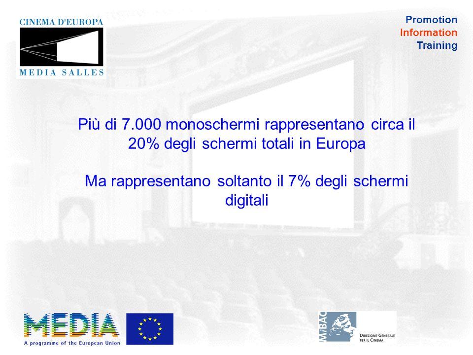 Promotion Information Training 89% 75% 39% 11% 25% 61% 89% Multiplex & Megaplex Grandi miniplex Piccoli miniplex Monoschermi Siti digitaliSiti 35mm La diffusione di siti digitali per tipologia di cinema