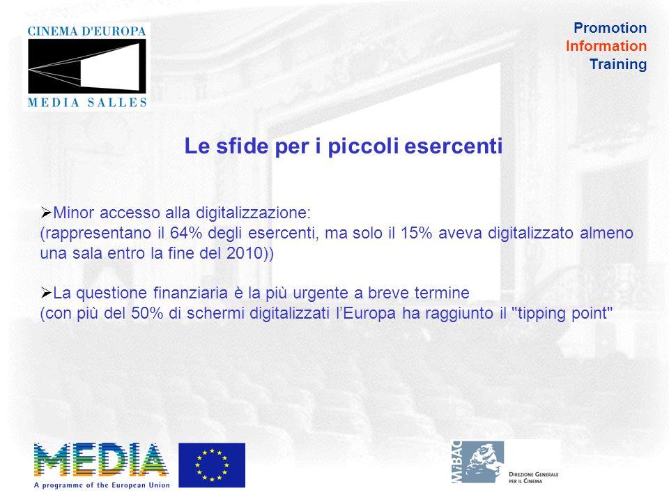 Promotion Information Training Per quanto tempo riusciranno a sopravvivere i cinema 35mm.