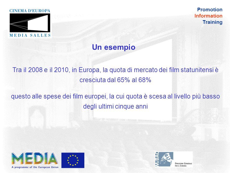 Promotion Information Training La domanda per il 2012: I modelli che hanno permesso la digitalizzazione dei grandi circuiti, potranno funzionare anche per i piccoli cinema e gli esercenti indipendenti?