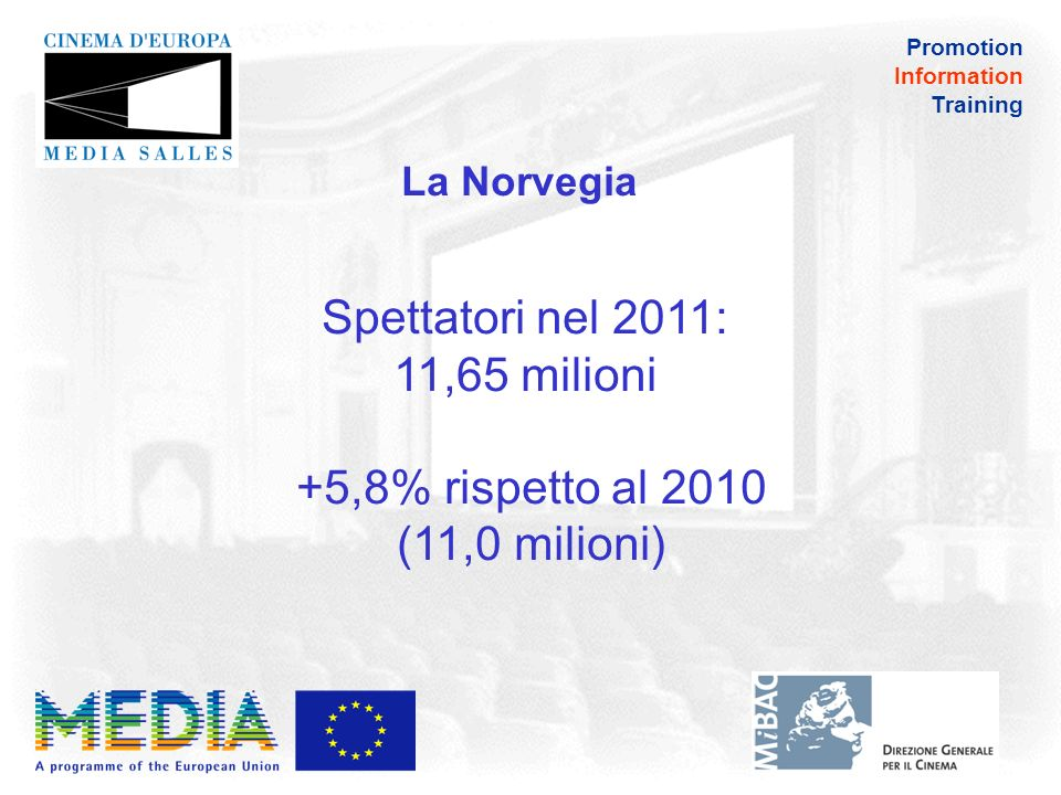 Promotion Information Training La Norvegia Secondo Brigitte Langballe (Film&Kino) il record di presenze è dovuto soprattutto alla DIGITALIZZAZIONE