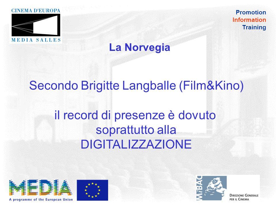Promotion Information Training La Norvegia Film & Kino: Il motore della transizione digitale Ha dedicato al progetto importanti risorse prese dalle tasse sul settore cinematografico e negoziato un VPF con le majors e i distributori norvegesi.
