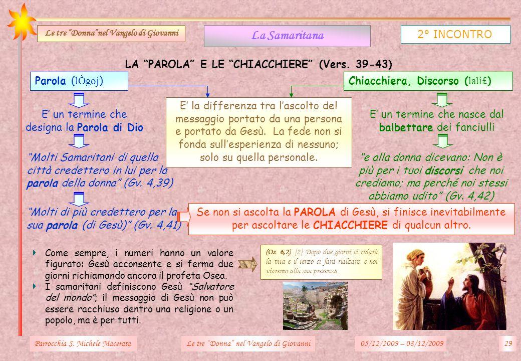 LA PAROLA E LE CHIACCHIERE (Vers. 39-43) Parrocchia S. Michele Macerata29Le tre Donna nel Vangelo di Giovanni La Samaritana 2° INCONTRO Le tre Donnane