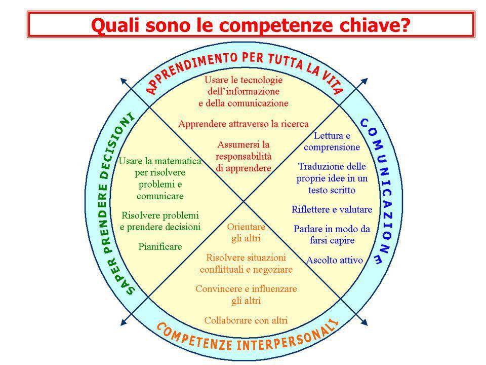 Quali sono le competenze chiave?