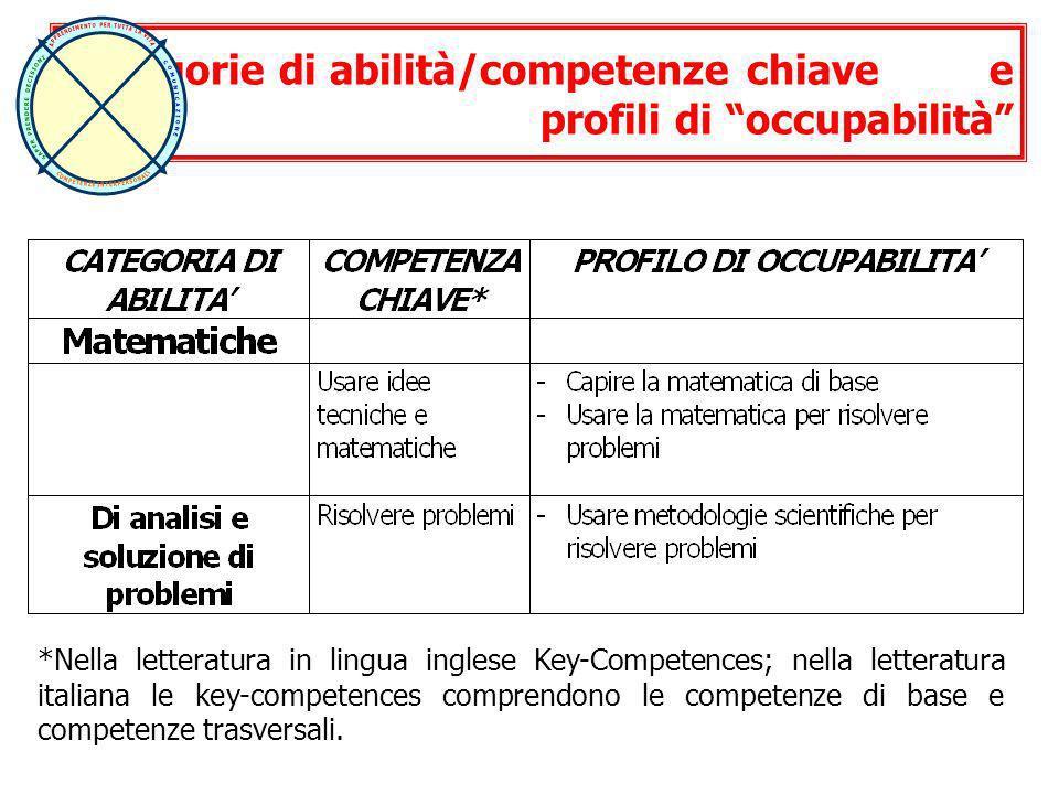 *Nella letteratura in lingua inglese Key-Competences; nella letteratura italiana le key-competences comprendono le competenze di base e competenze tra