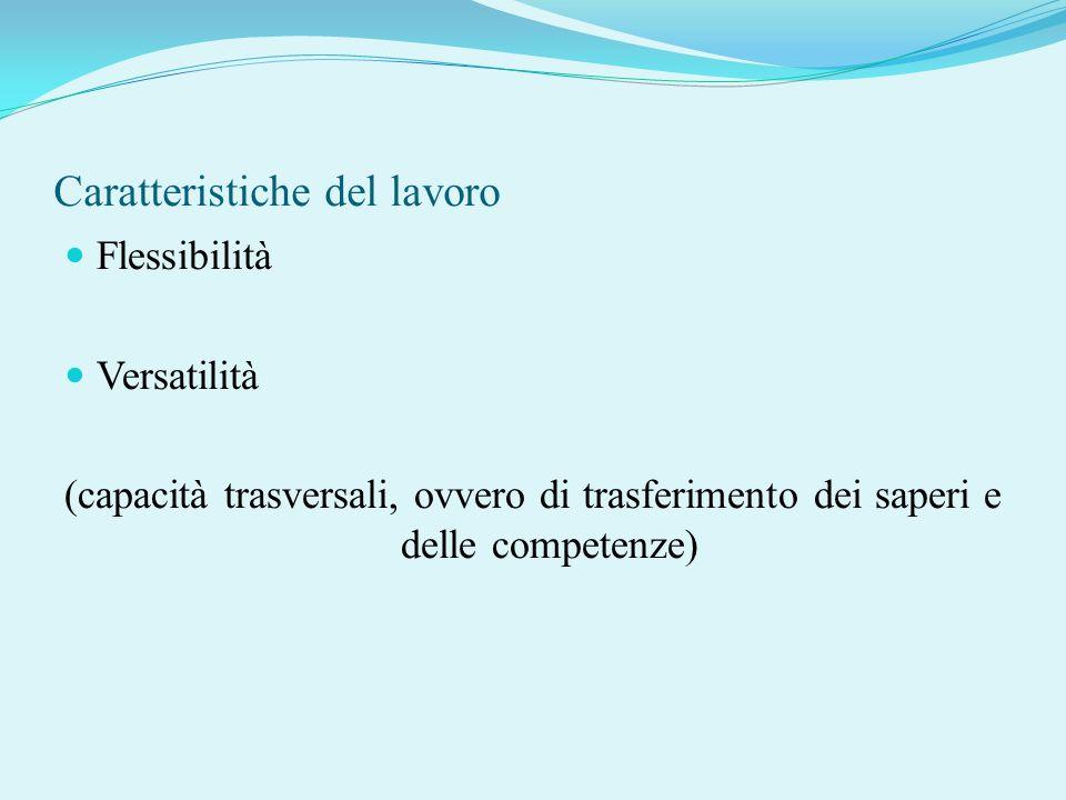 Caratteristiche del lavoro Flessibilità Versatilità (capacità trasversali, ovvero di trasferimento dei saperi e delle competenze)