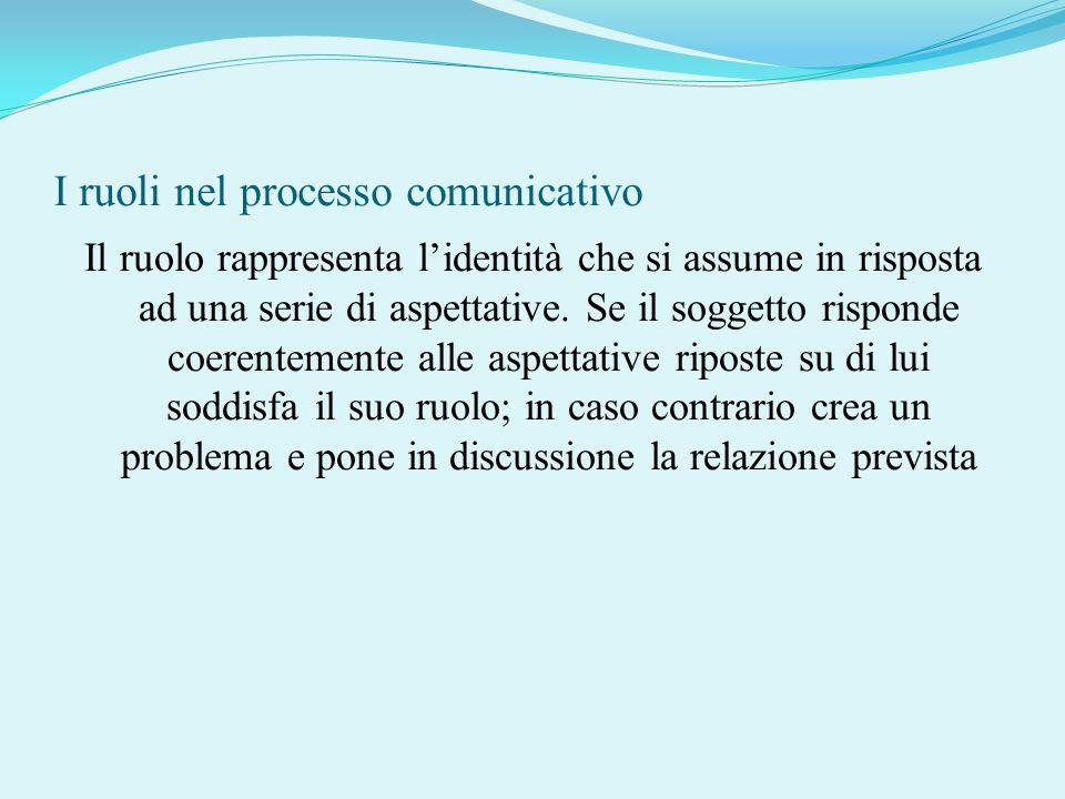 I ruoli nel processo comunicativo Il ruolo rappresenta lidentità che si assume in risposta ad una serie di aspettative. Se il soggetto risponde coeren