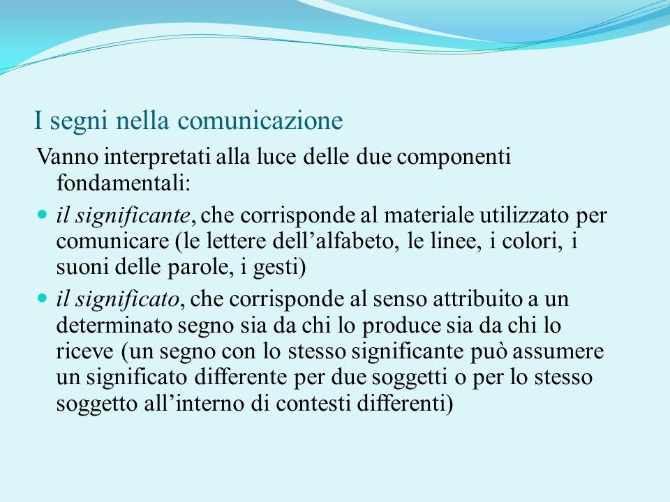 I segni nella comunicazione Vanno interpretati alla luce delle due componenti fondamentali: il significante, che corrisponde al materiale utilizzato p