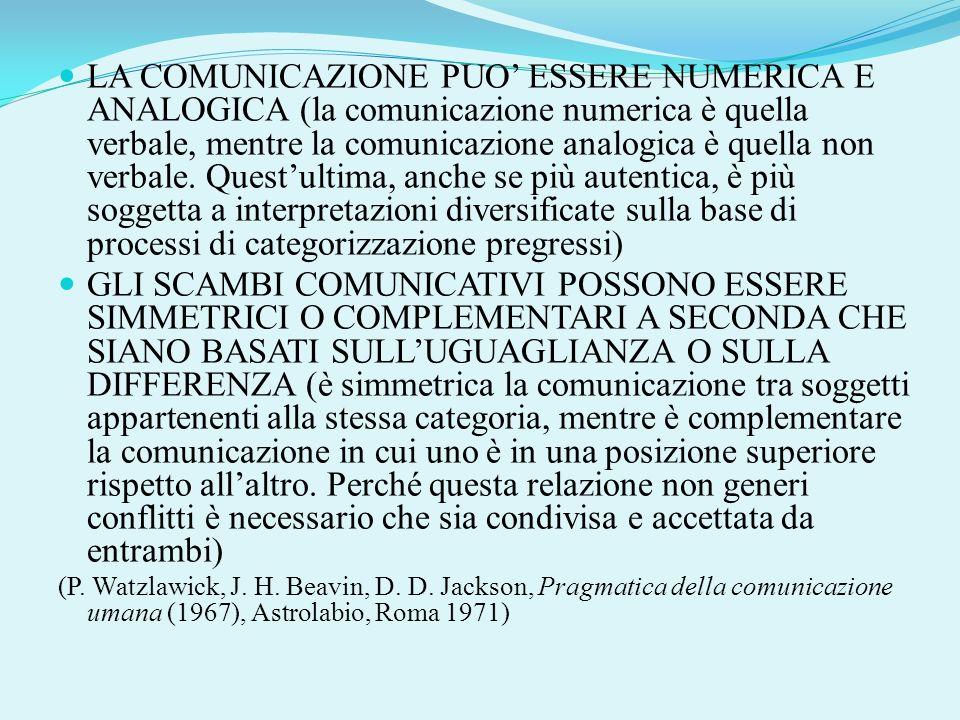 LA COMUNICAZIONE PUO ESSERE NUMERICA E ANALOGICA (la comunicazione numerica è quella verbale, mentre la comunicazione analogica è quella non verbale.