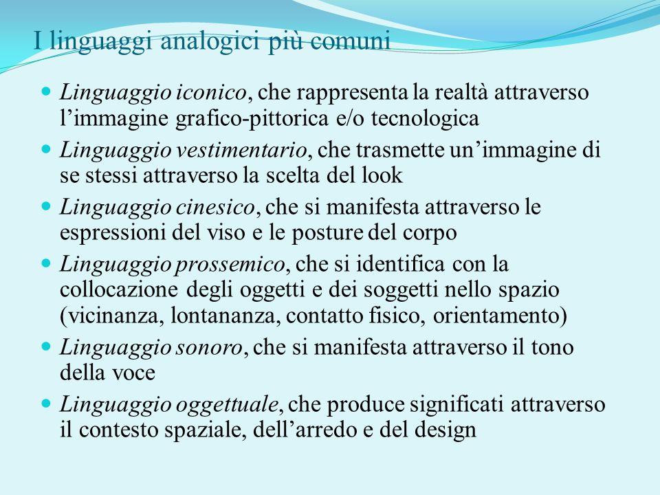 I linguaggi analogici più comuni Linguaggio iconico, che rappresenta la realtà attraverso limmagine grafico-pittorica e/o tecnologica Linguaggio vesti