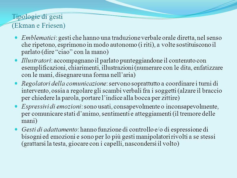 Tipologie di gesti (Ekman e Friesen) Emblematici: gesti che hanno una traduzione verbale orale diretta, nel senso che ripetono, esprimono in modo auto